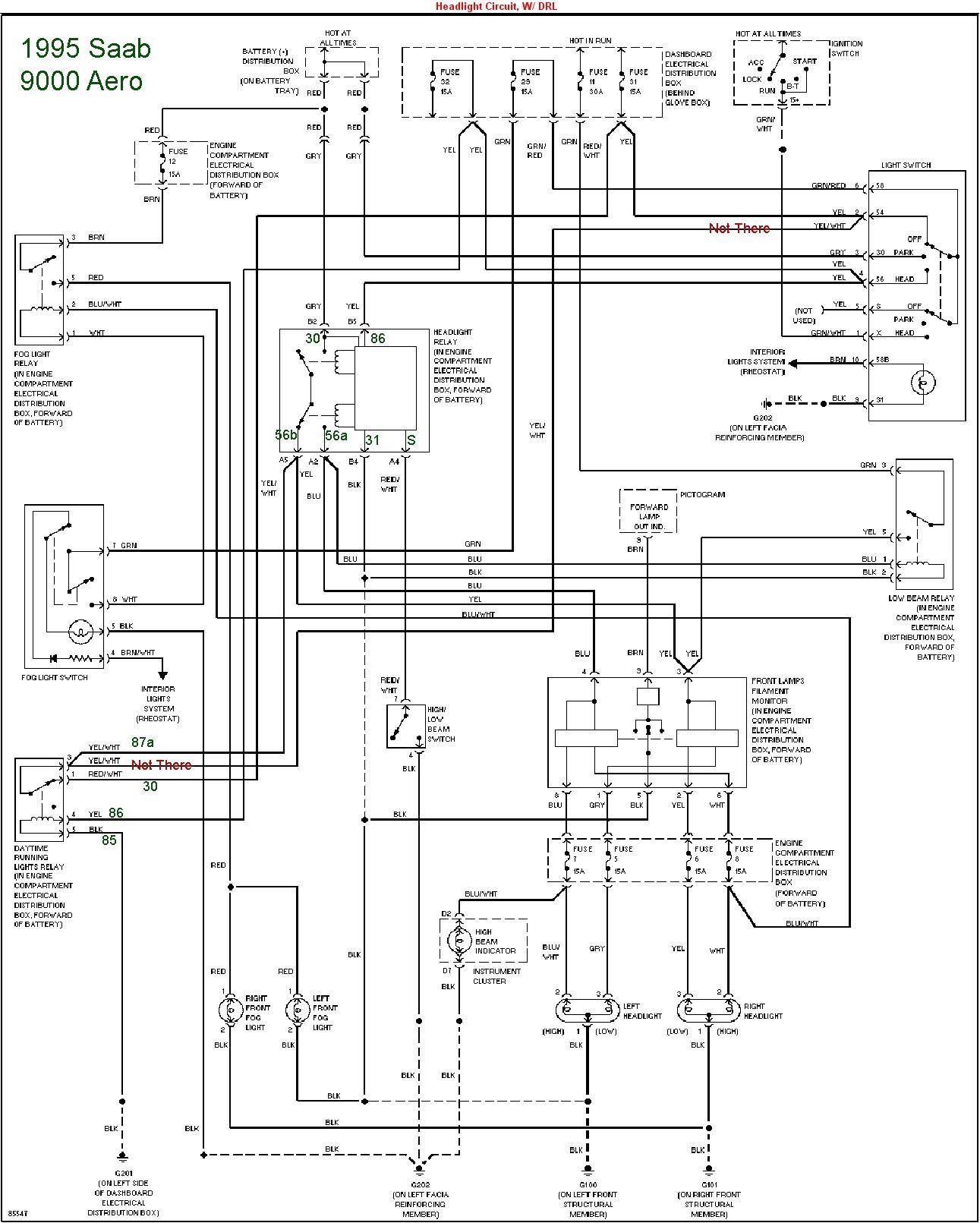 trailer wiring diagram 7 pin new 2002 saab 9 5 engine diagram index rh capecodcottagerental us 2005 Saab 9 5 Fuse Diagram HID Light Wiring Diagram