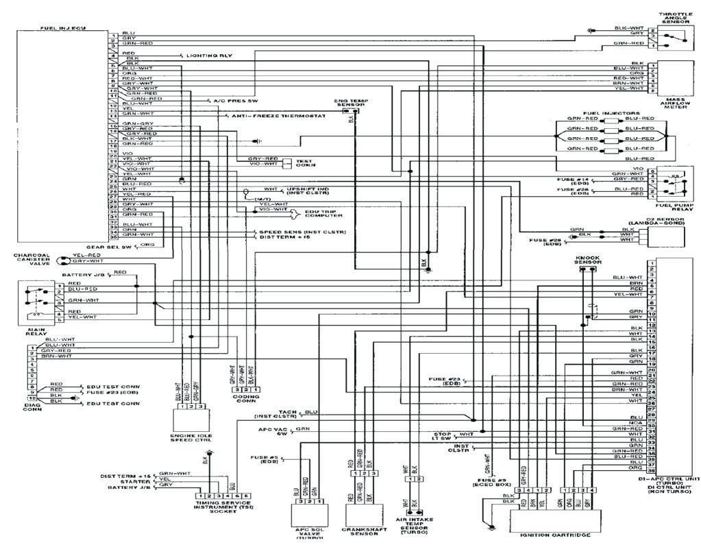 Wiring Diagram 2003 Saab 9 3 Convertible Expert Schematics 03 Mazda 6 Fuse Box Electrical Diagrams Panel 2004