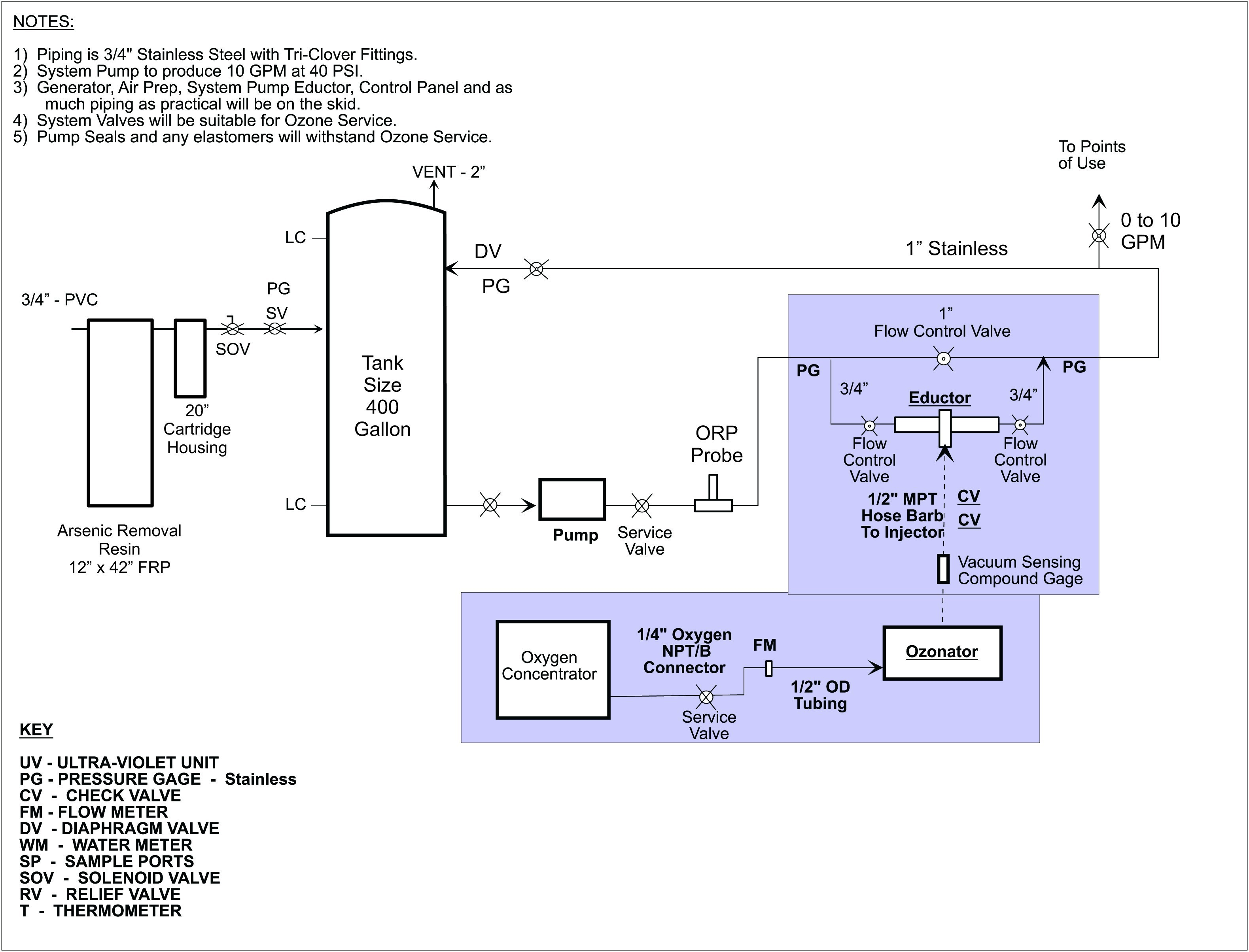 Wiring Diagram For Concession Trailer Valid Food Truck Water System Diagram  Food And Beverage Bottled Water