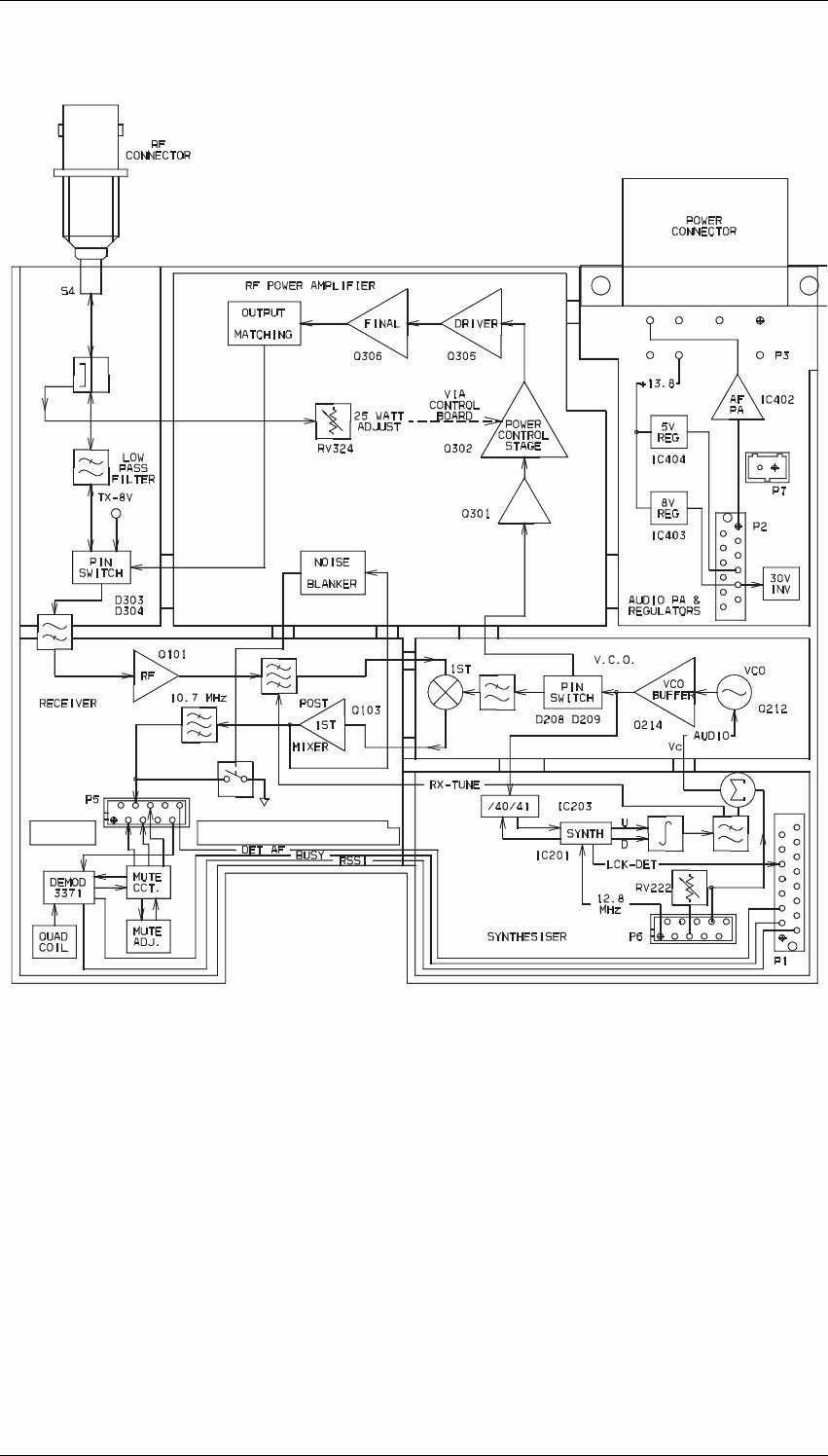 1 Stat 900 Wiring Diagram Detailed Schematics Vsm Turn Signal 700 Page 2 And Peterbilt