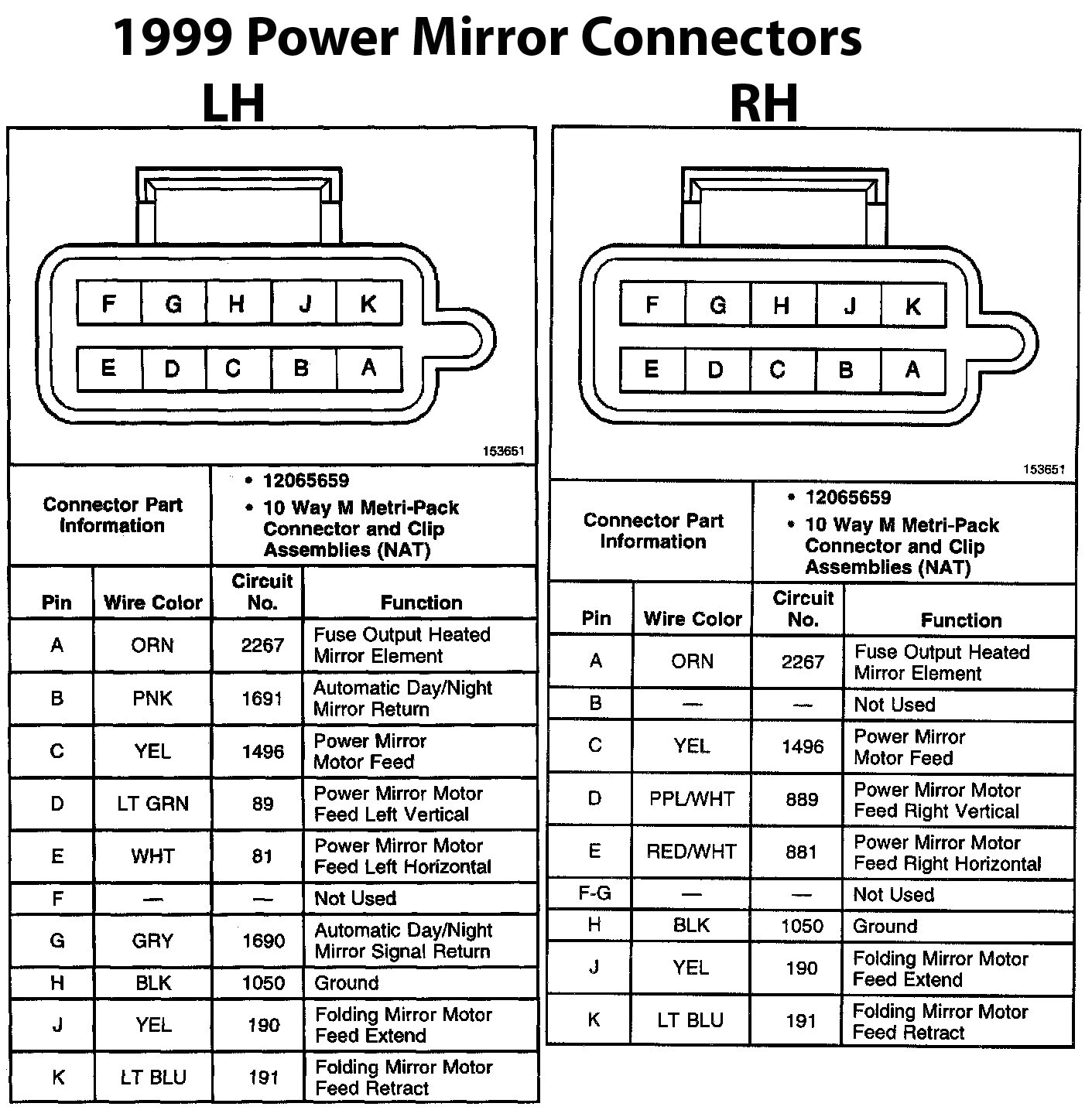 Gmc Yukon Onstar Mirror Wiring Diagram Basic Guide