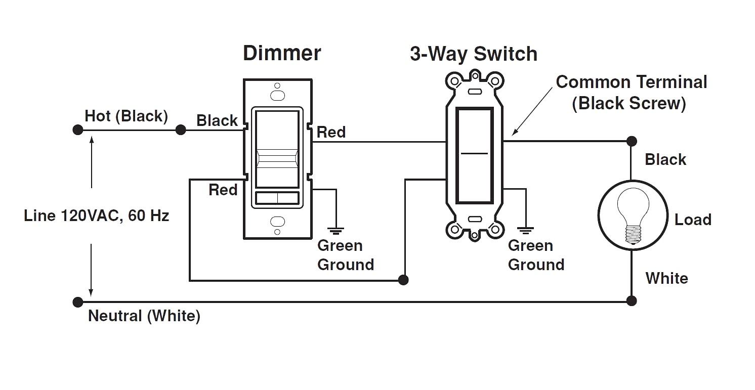 Index2 additionally monly Used Electrical Symbols furthermore Three Way Switch Option1 besides Single Pole Switch Wiring Diagram For Sensor And Motion in addition Diagram Of A Three Way Switch. on multiple electrical outlet wiring diagram