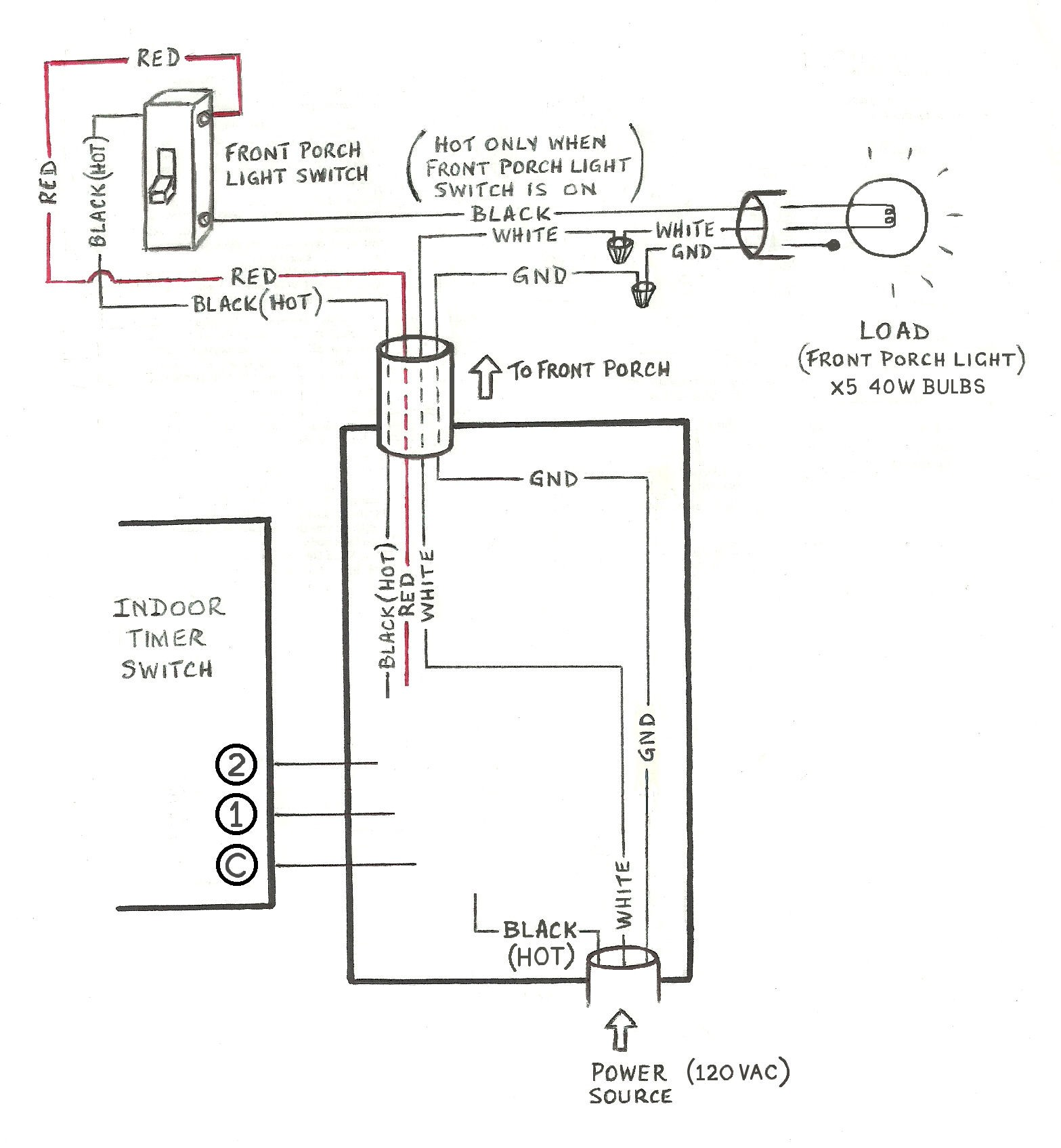 Single Pole Dimmer Switch Wiring Diagram Elegant Wiring Diagram Image - Single pole dimmer switch wiring diagram