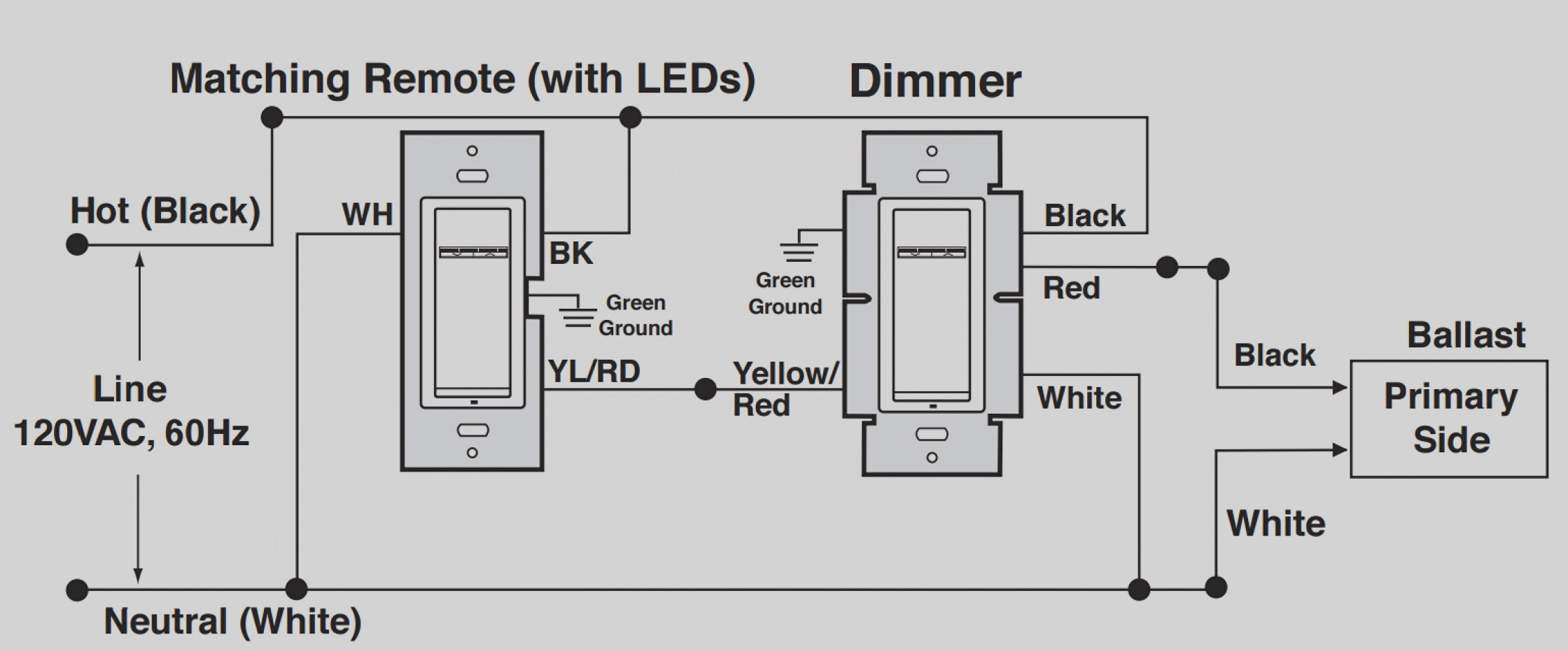 Single Pole Dimmer Switch Wire Diagram For - DIY Wiring Diagrams •