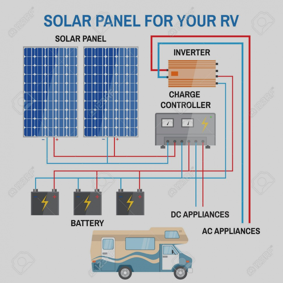 Solar Panel Wiring Diagram Best Of | Wiring Diagram Image
