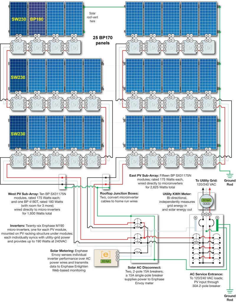 Solar panel wiring pdf trusted wiring diagrams solar panel wiring diagram pdf wire center u2022 rh lolinewr today renogy solar panel wiring diagram asfbconference2016 Images