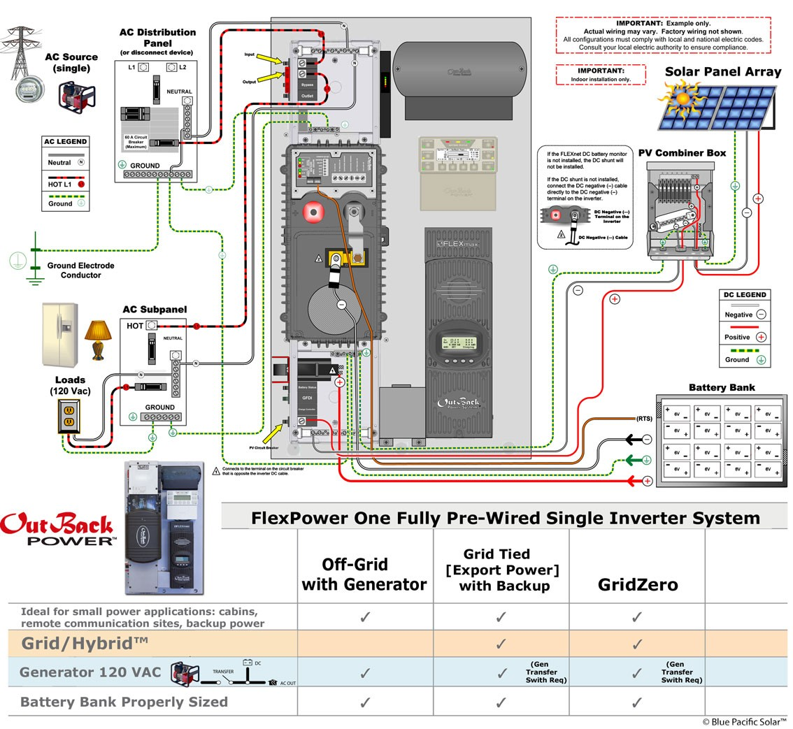 Fantastic solar battery wiring diagram sketch the wire magnoxfo solar panel wiring diagram pdf elegant wiring diagram image asfbconference2016 Choice Image