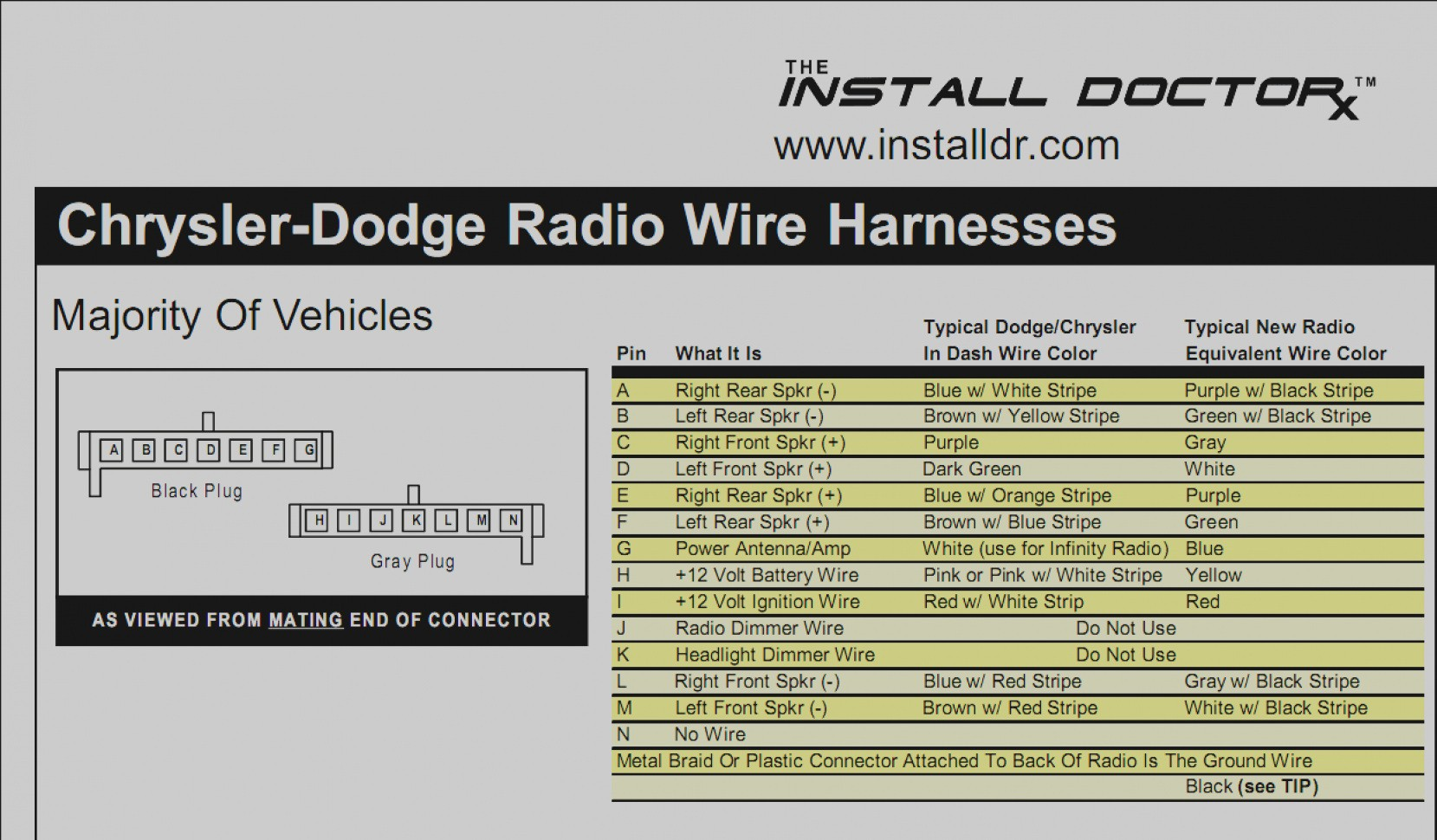 Wire Harness Sony Cdx Gt565up Wiring Diagram Libraries