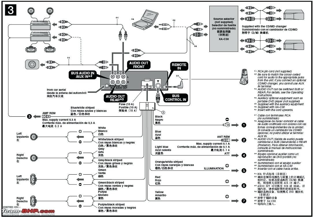 sony cdx wiring diagram for radio