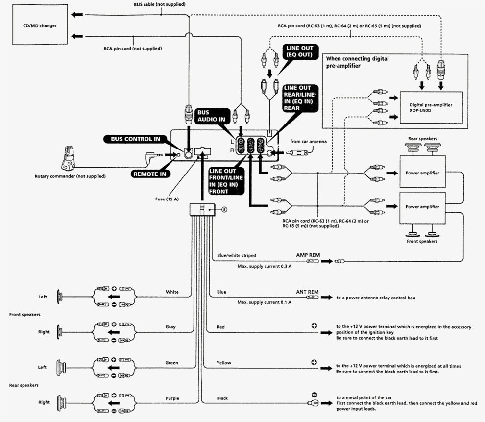 sony cd player wiring diagram wiring data sony cdx gt350mp wiring-diagram sony explod wiring diagram inspirational wiring diagram image sony cdx wiring diagram best sony radio