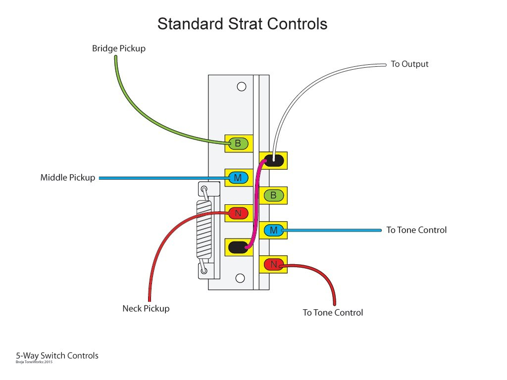 Way Switch Wiring Diagram Light Nav And Anchor Toggle Pin Throughout Best 5