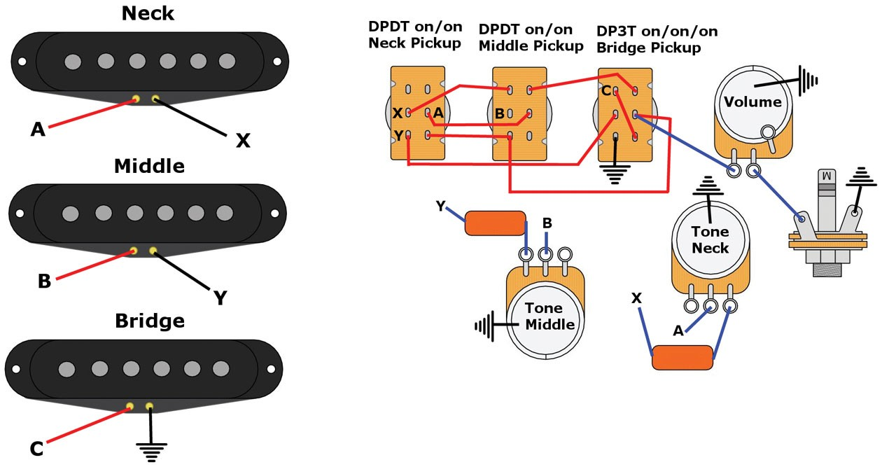 """Dan Armstrong s classic """"super strat"""" wiring yields 12 sounds from a standard 3 pickup Fender Strat"""