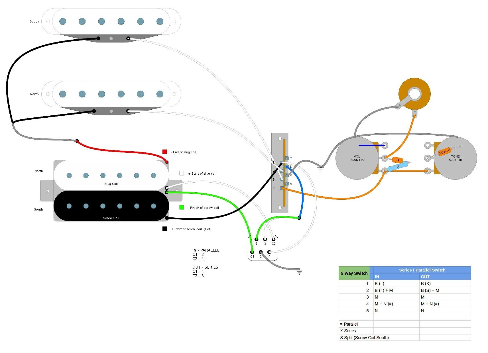 HSS Super Strat wiring diagram I m using Porter Pickups colour code Characteristics 1 Master Volume 1 Master Tone Humbucker in series or parallel