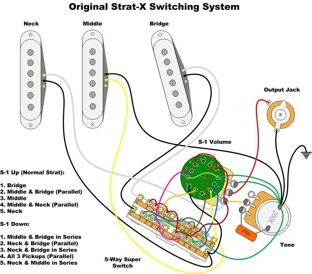 5 Way Super Switch Wiring Diagrams Strat Free Download 1977 Fender Stratocaster Diagram Circuit Symbols U2022