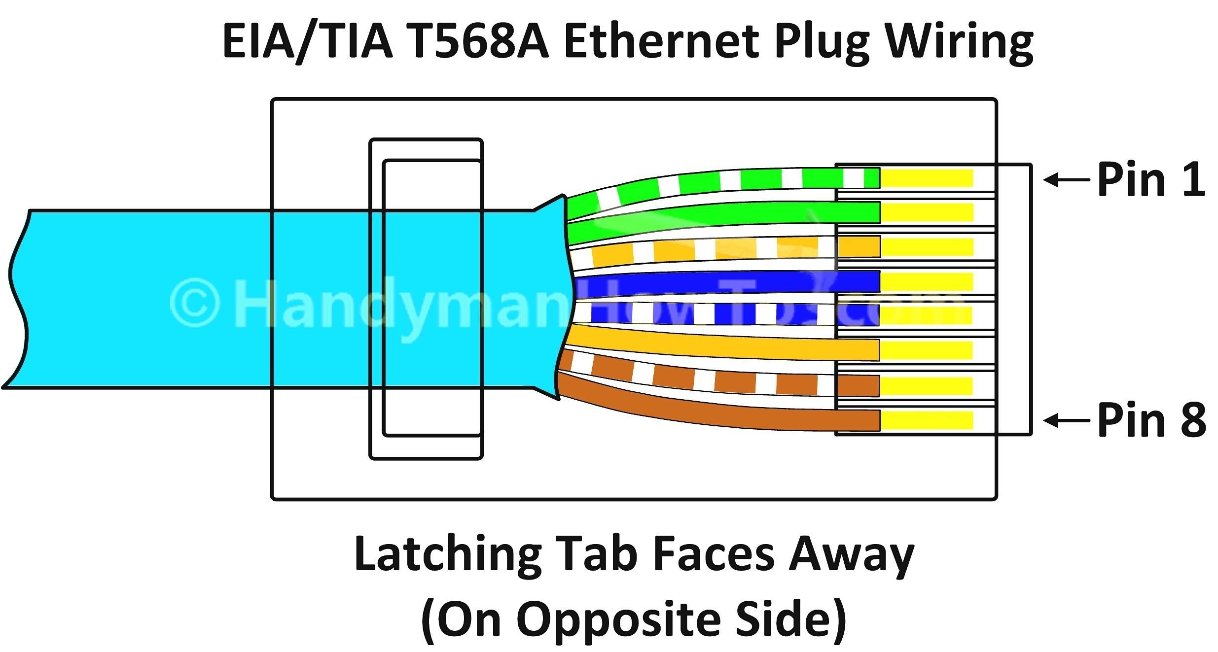 T568b Wiring Diagram Inspirational T568a Wiring Diagram Elegant