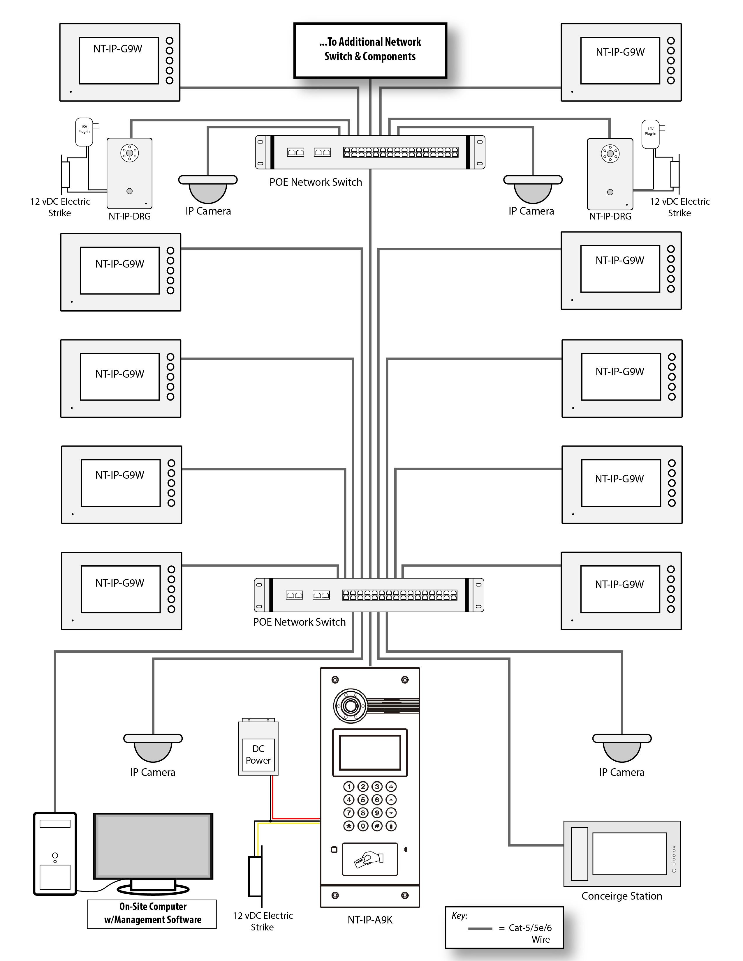 tektone wiring diagram wiring diagram library u2022 rh wiringhero today XLR Wiring intercom system guide