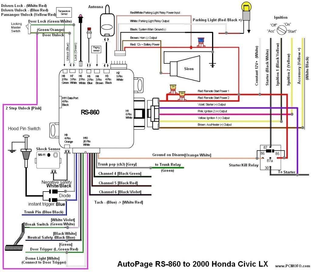 car wiring diagram free printable of automotive automotive wiring diagram car wiring