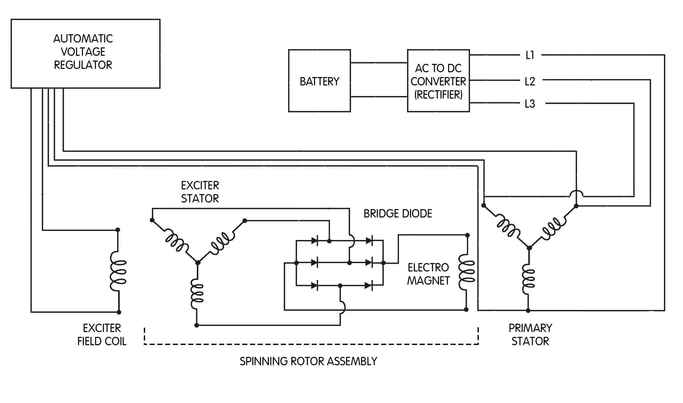 Fresh 12 Volt Alternator Wiring Diagram