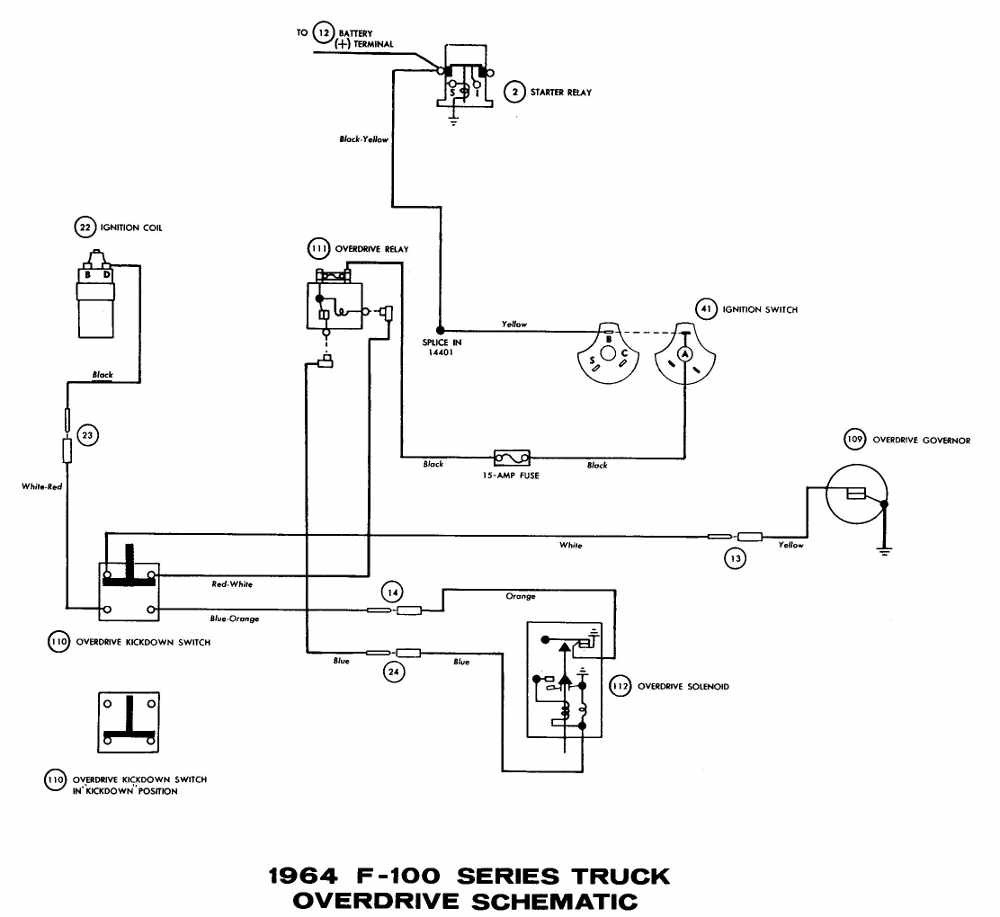 Ford Ignition Wiring Wiring Diagram Gkn Overdrive Wiring Diagram Od Wiring Diagram