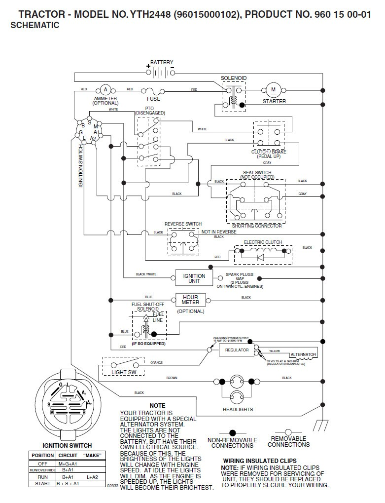 Lawn Mower Ignition Switch Wiring Diagram Lovely Diagram Lawn Mower Ignition Switch Diagram Lawn Mower