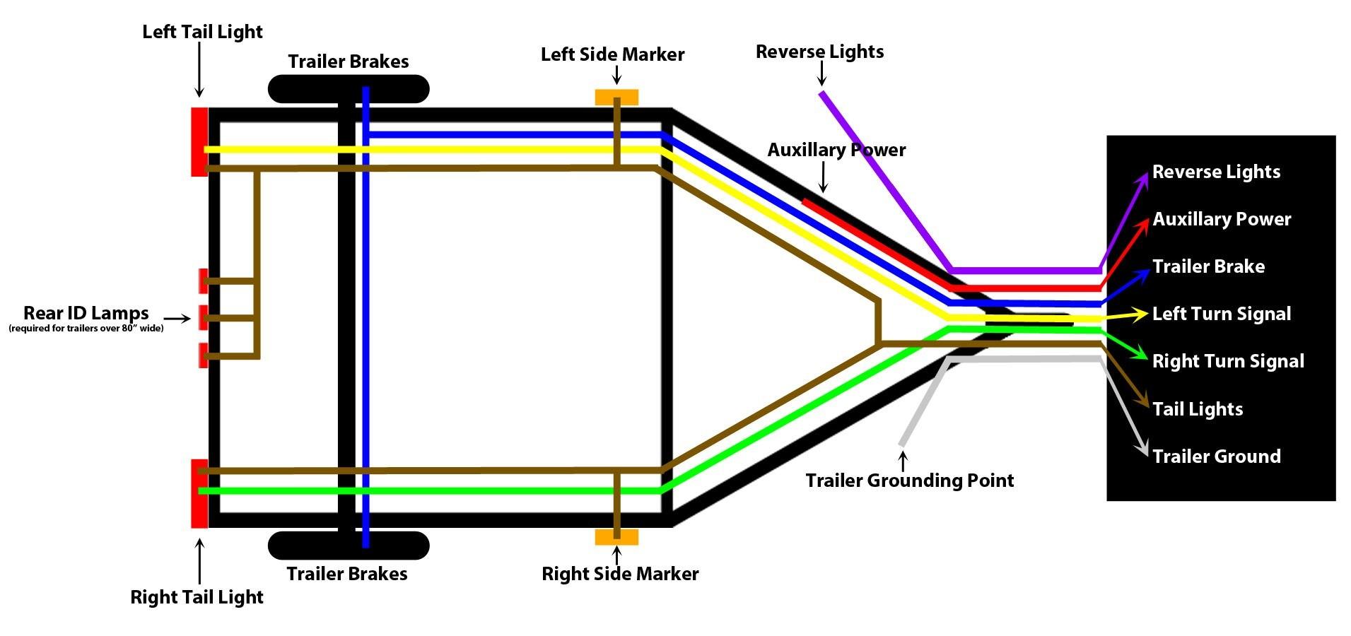Lamp Wiring Diagram Rv Trusted Diagrams Monaco Motorhome Brake Light Trailer Lighting Image Converter