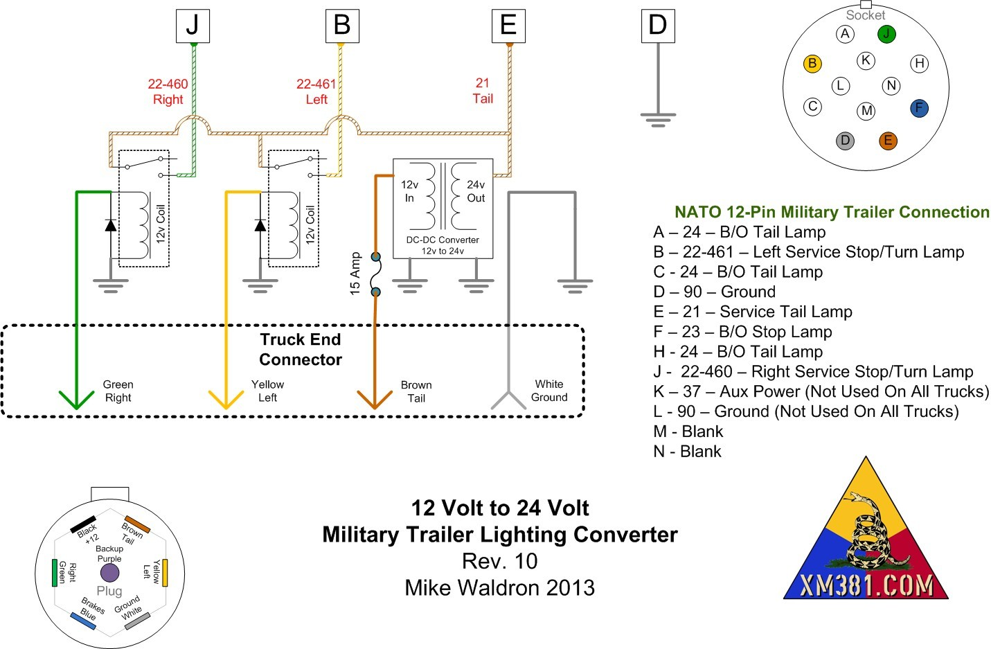 Army Relay Schematic Wiring Diagram Trusted M38a1 Trailer For Receptacle Wire 12 Pin Military Circuit Connection U2022 Auto