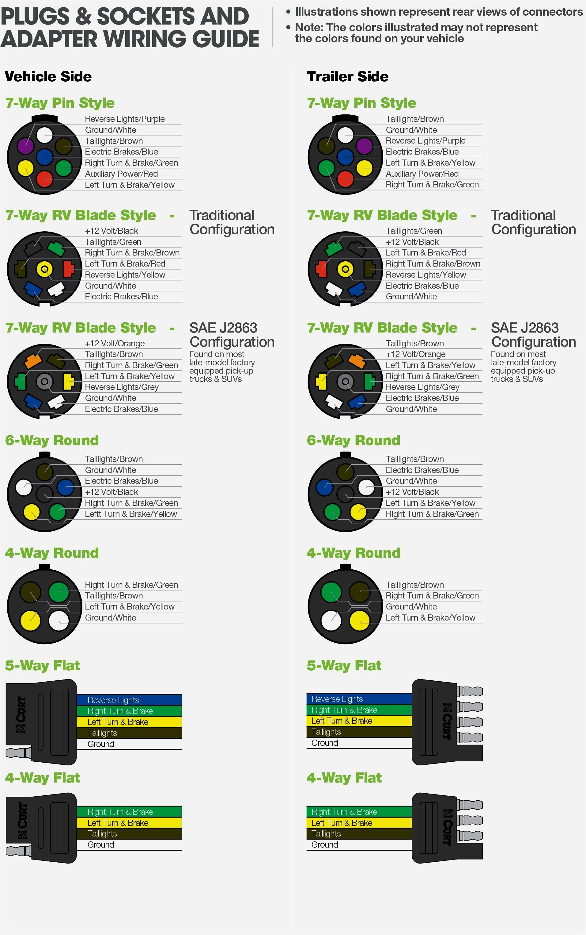 6 round to 7 round wiring online schematic diagram u2022 rh muscle pharma co 4 Pin Trailer Wiring-Diagram 7 Pin Trailer Wiring Diagram