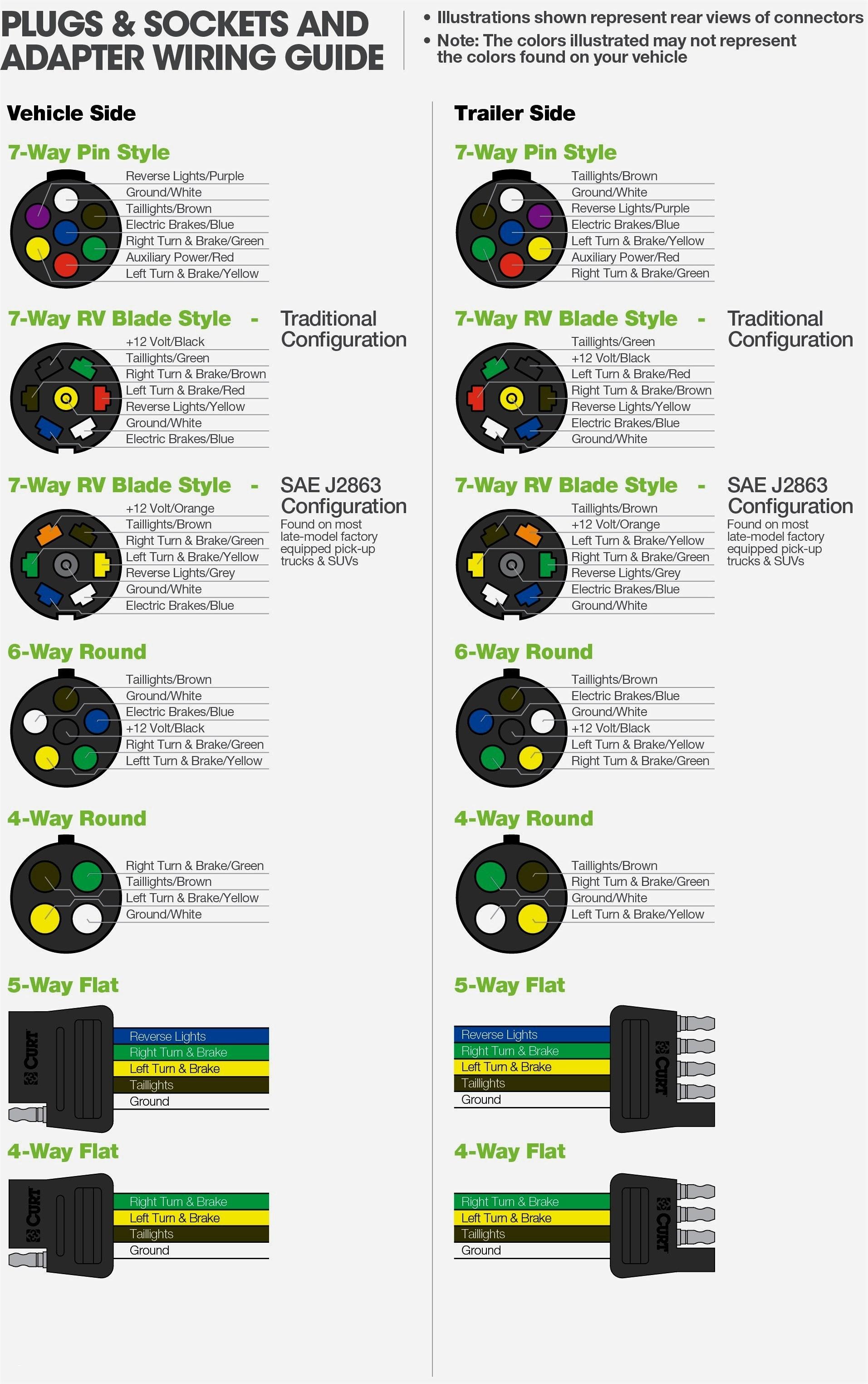 Lance Camper Wiring Diagram 6 Way Plug Example Electrical