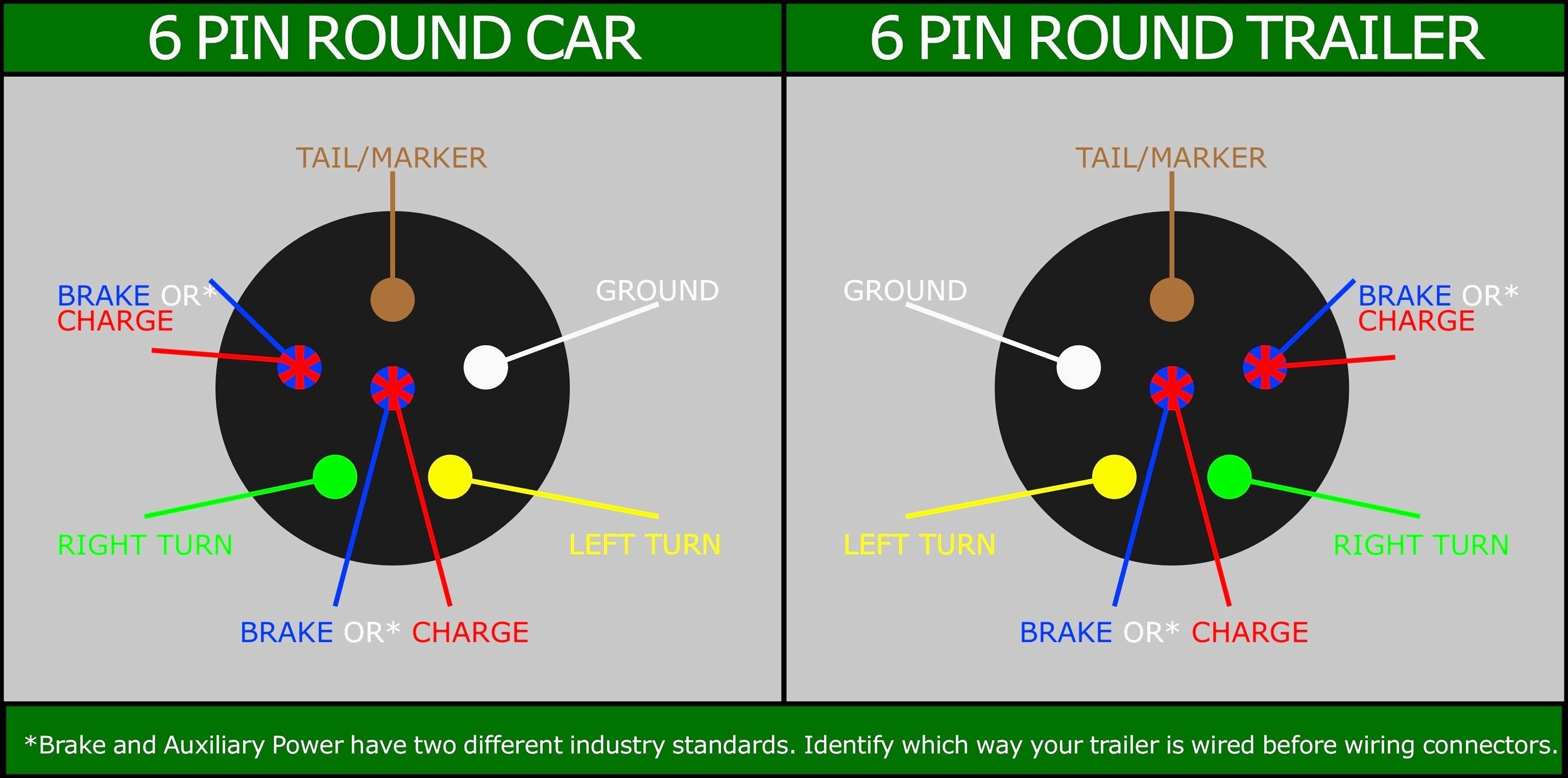 Trailer Wiring Diagram 4 Pin Round - DIY Wiring Diagrams •