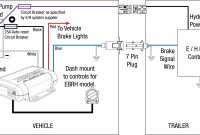 Trailer Wiring Diagram with Electric Brakes Awesome Electric Trailer Jack Wiring Diagram Picture