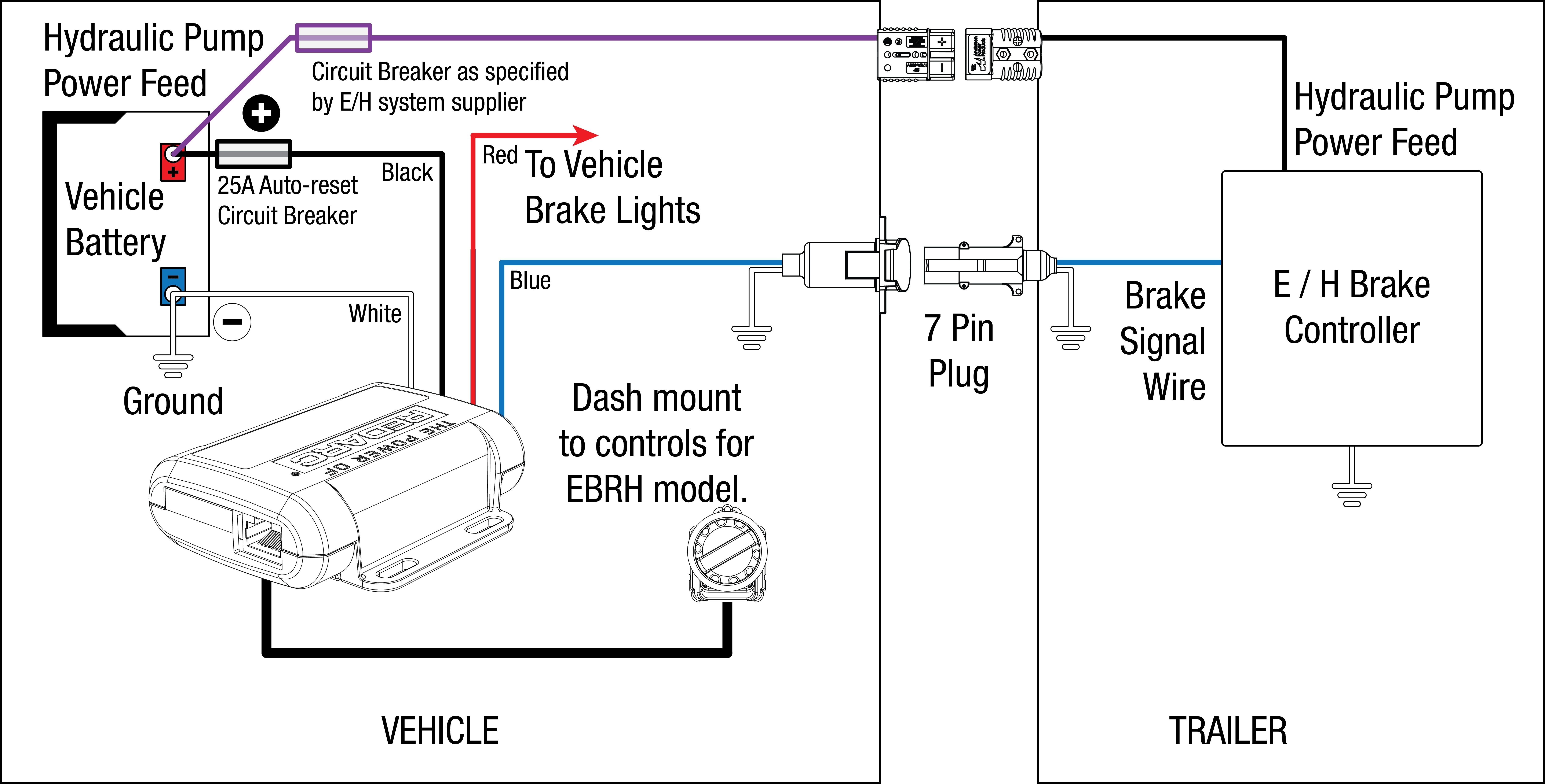 Trailer Jack Wiring Diagram Detailed Schematics Attwoodr 4way Flat Harness Kit For Vehicles And Trailers With Electric Brakes Image Brake Light