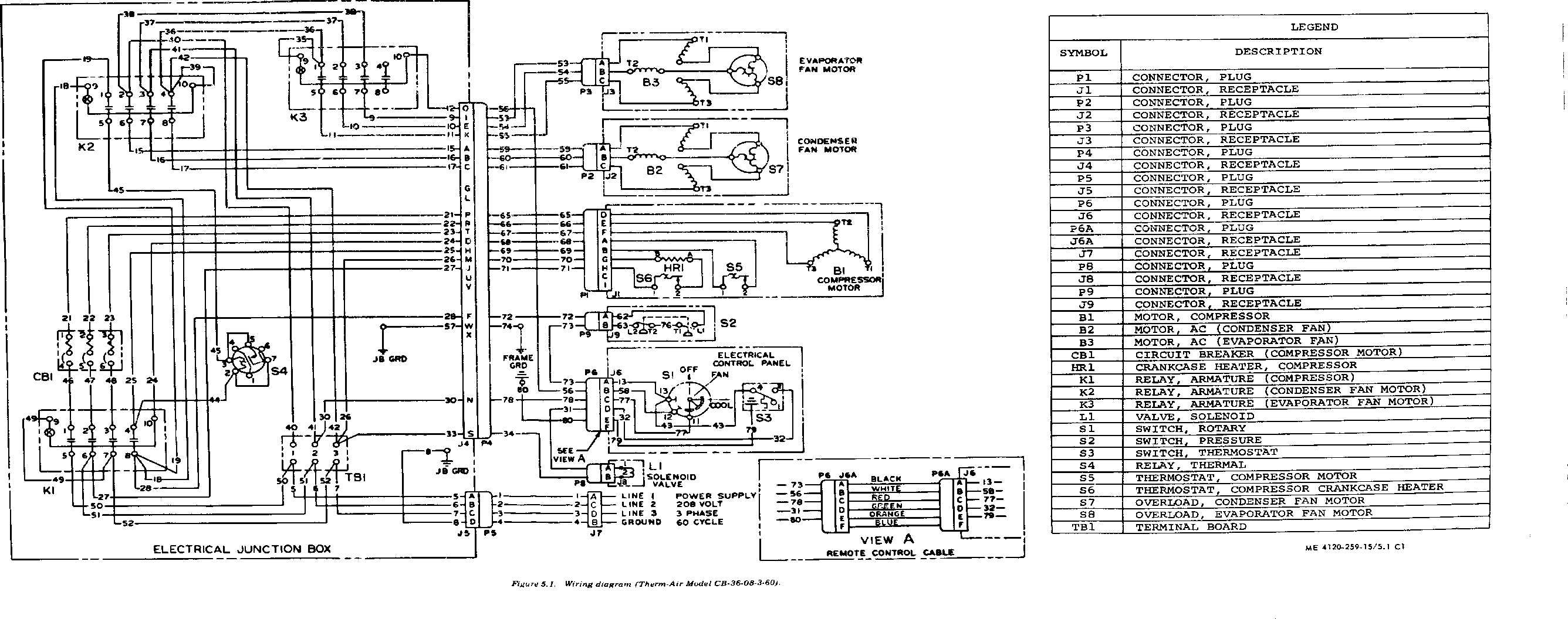 Trane Heat Pump Wiring Diagram Thermostat from mainetreasurechest.com