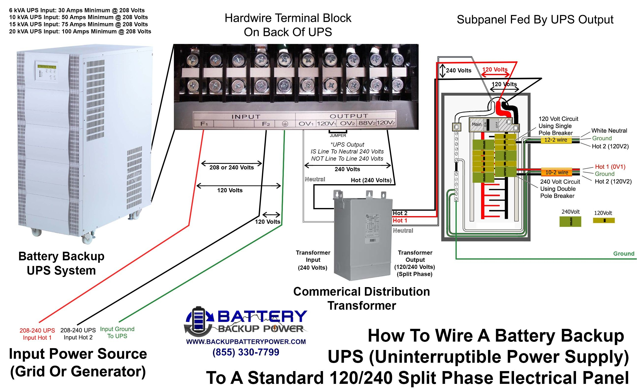 Transformer wiring diagram inspirational wiring diagram image how to wire a ups to a standard 120 240 split phase electrical panel diagram the asfbconference2016 Gallery
