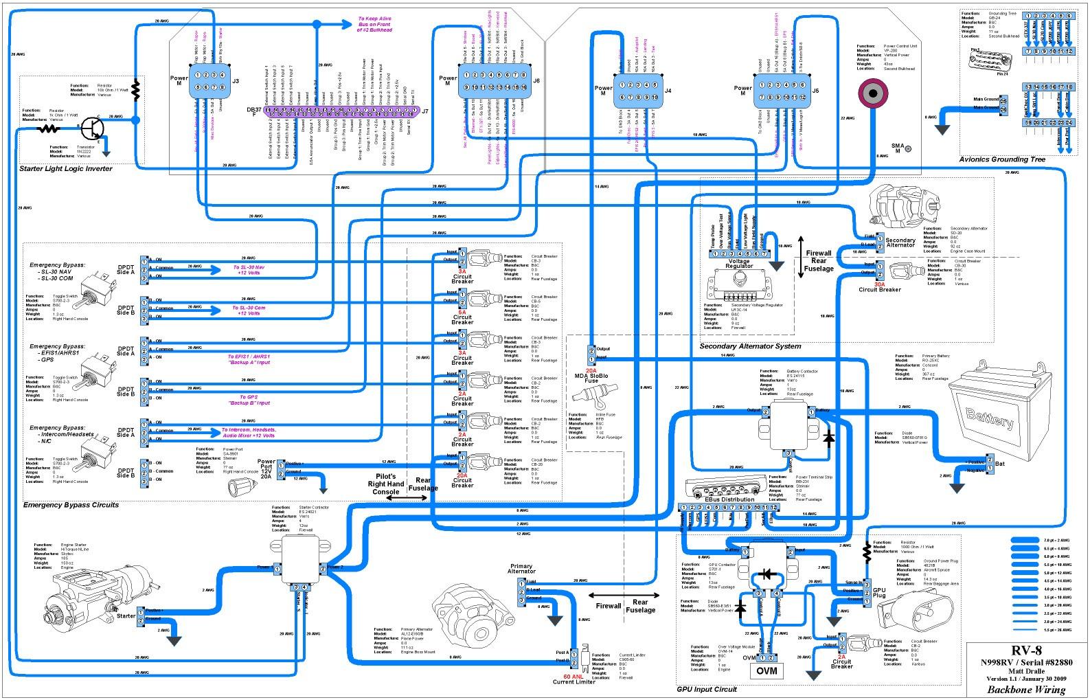 Modern Coleman Trailer Wiring Diagram 2003 Ornament - Electrical ...