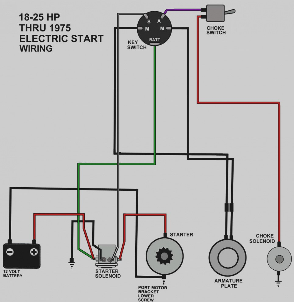 Tarp Switch Wiring Diagram