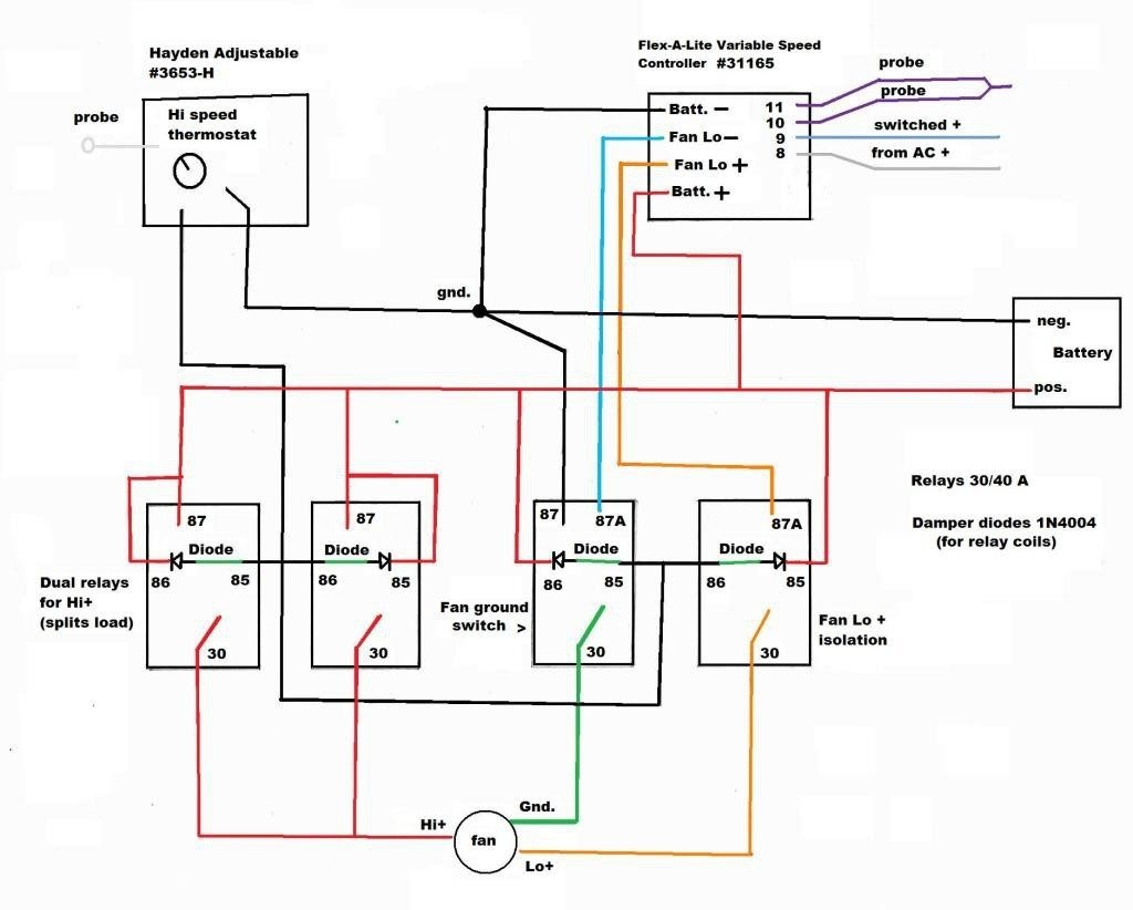Hvac Fan Relay Wiring Diagram Whole House Attic Fan Wiring Diagram
