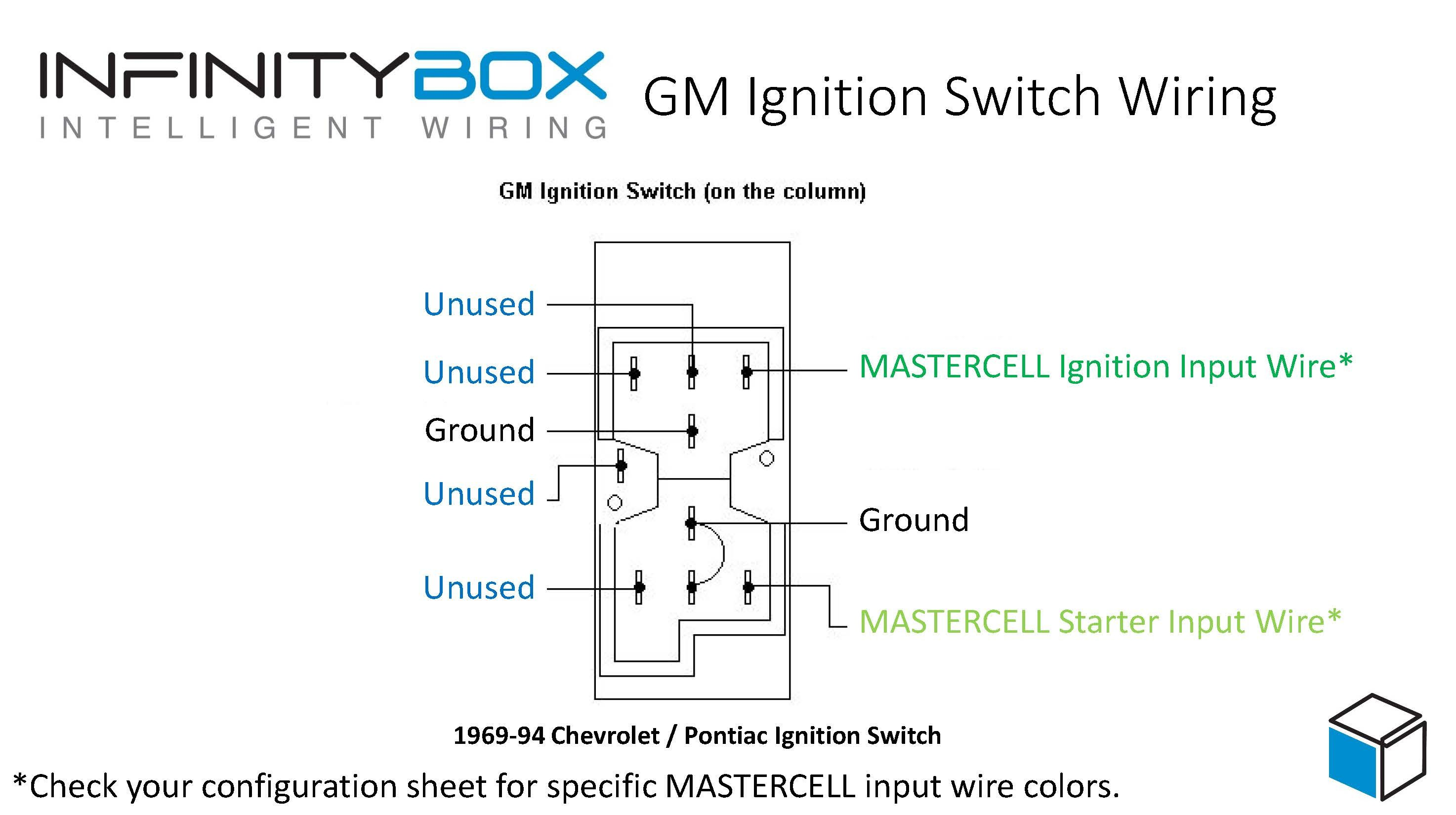 Wiring Diagram For Universal Relay Inspirationa Universal Ignition Switch Wiring Diagram Jerrysmasterkeyforyouand