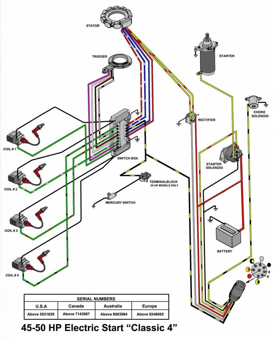 viper 5806v wiring diagram inspirational enchanting viper 5704 wiring diagram picture collection electrical of viper 5806v wiring diagram viper 5806v wiring diagram inspirational wiring diagram image