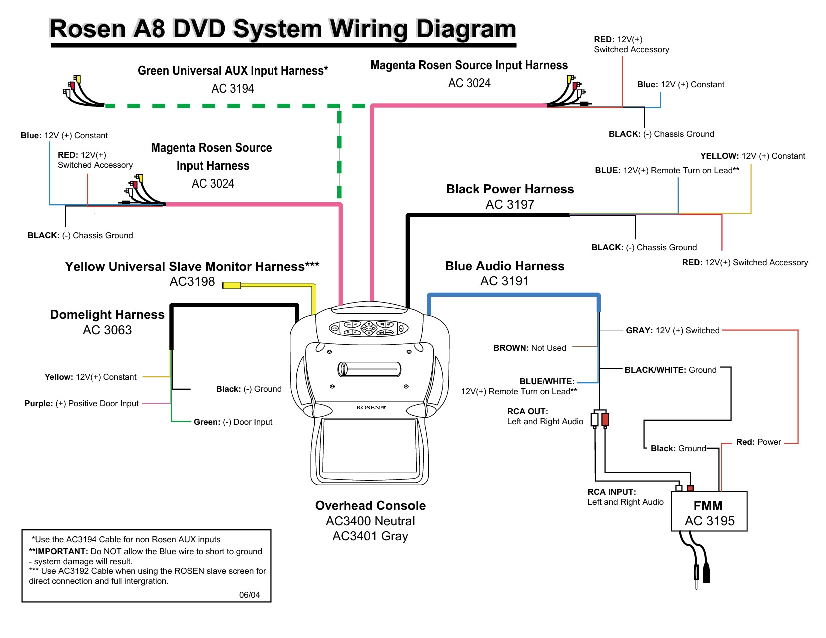 viper 5806v wiring diagram inspirational wiring diagram image rh mainetreasurechest com viper 5704 alarm wiring diagram viper 5704 alarm wiring diagram