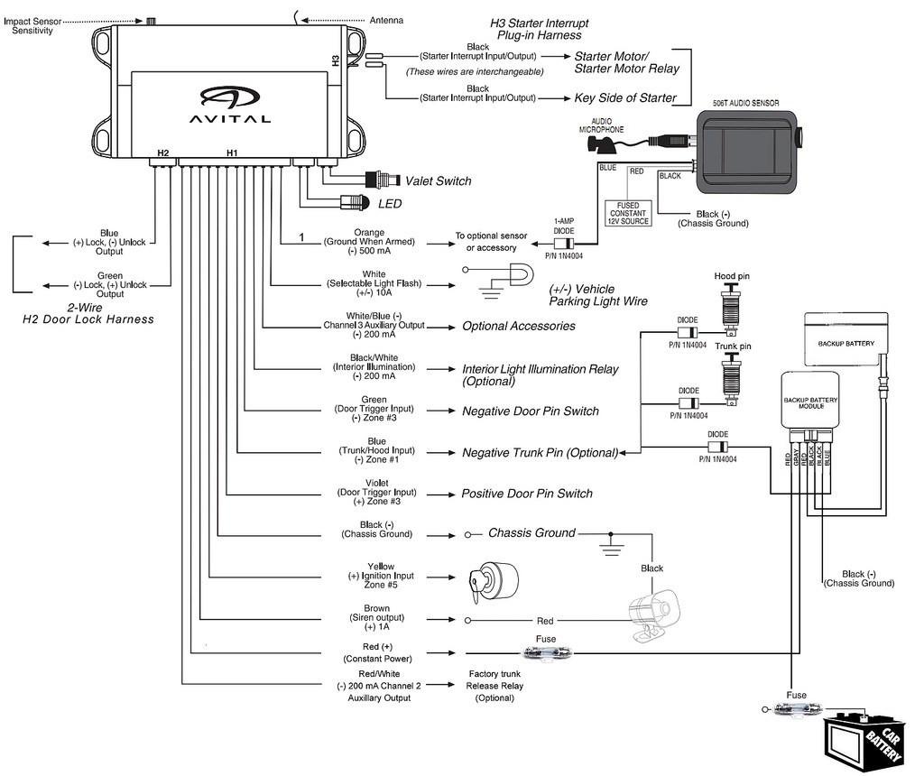C56E073 Car Alarm Wiring Diagram Pdf   Fuse, Wiring and Manual LibraryFuse, Wiring and Manual Library