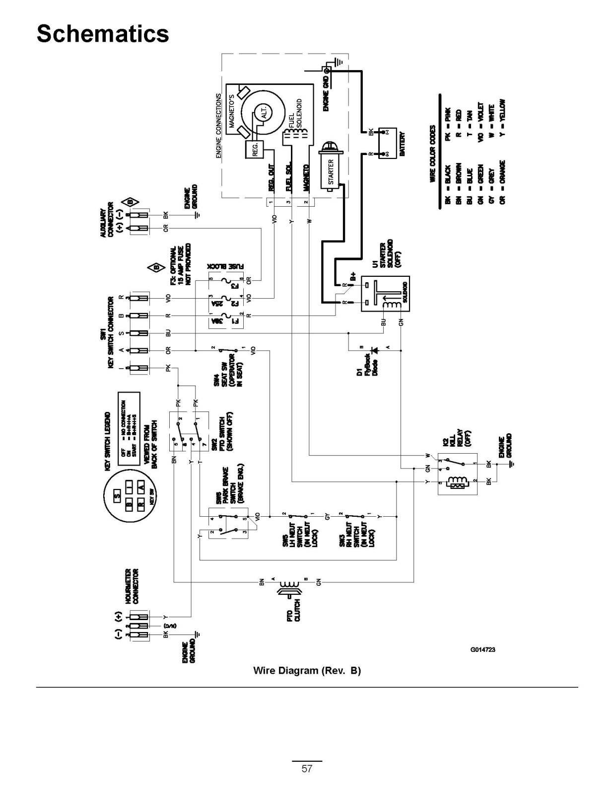 wiring diagram for toro blower data wiring diagrams u2022 rh 45 77 211 17