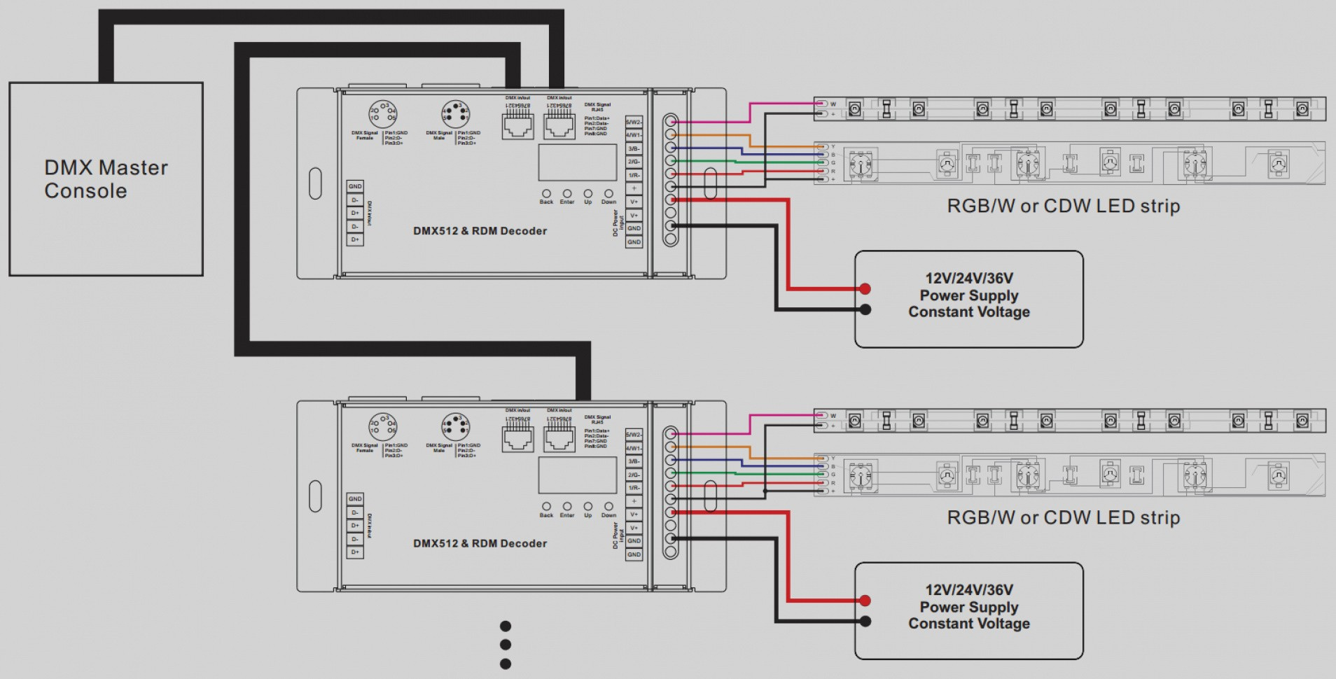 Truck Strobe Light Diagram Just Another Wiring Blog Led Circuit Diagrams Schematic Rh 35 Koch Foerderbandtrommeln De