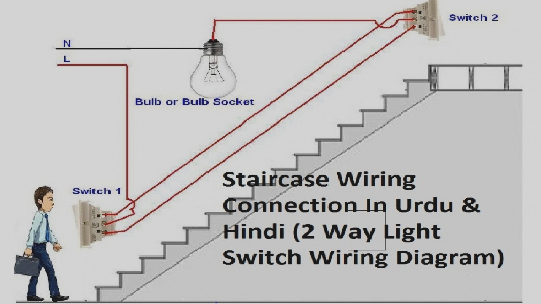 Wiring Diagram For Single Light Switch