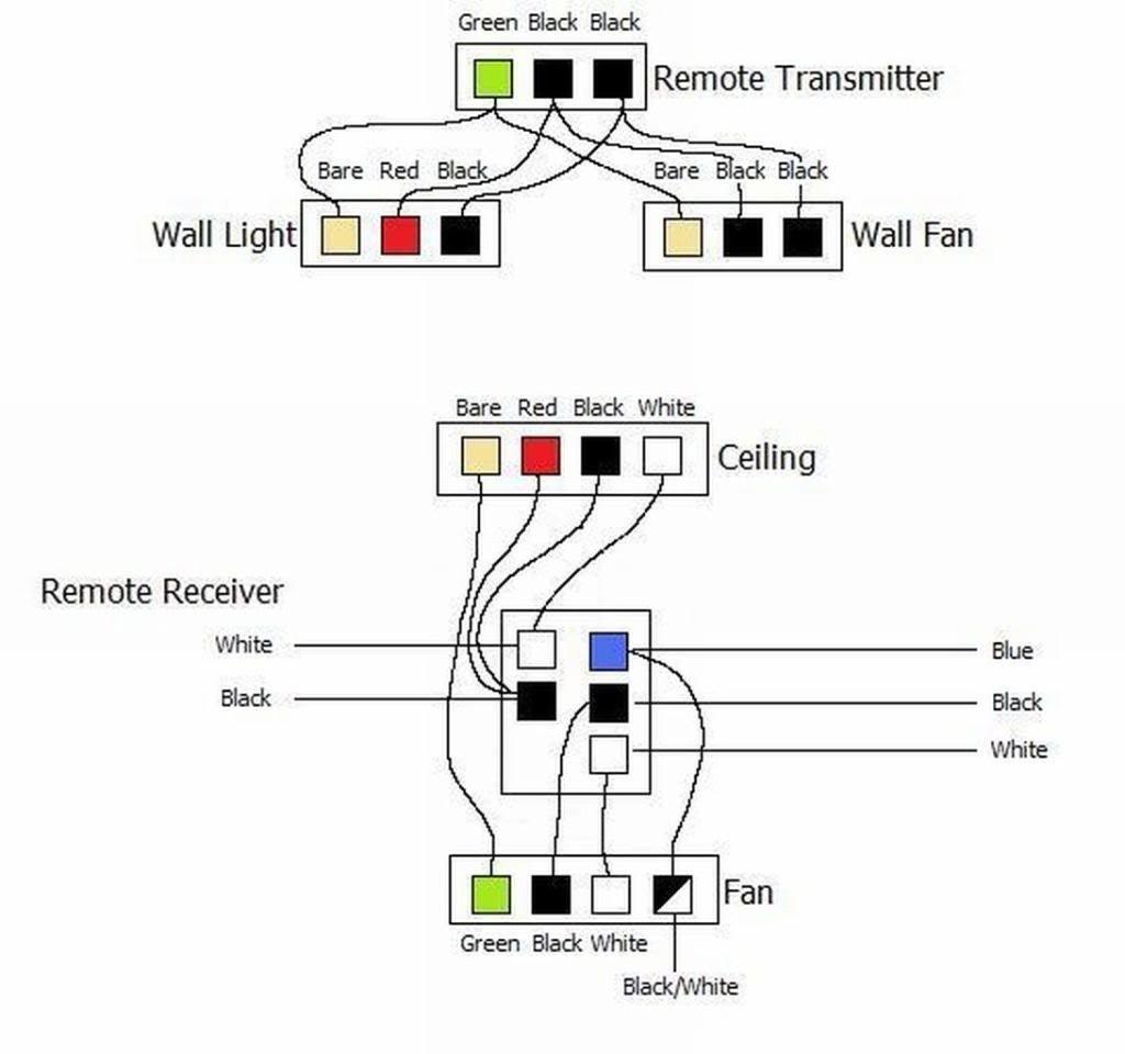 Fan Wiring Diagram Best Light Switch Wiring Diagram for Ceiling Fan