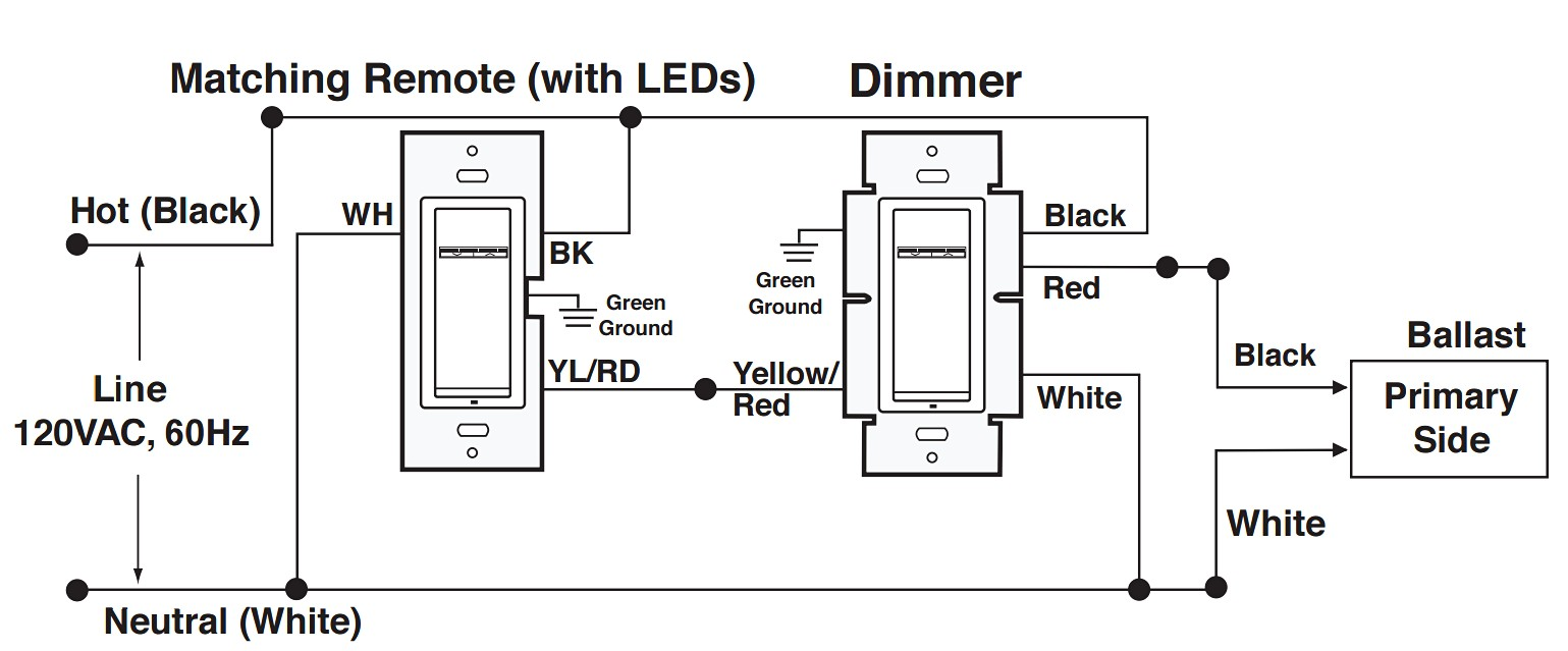 Wiring Diagram 3 Way Switch With Dimmer Free Download In And 4