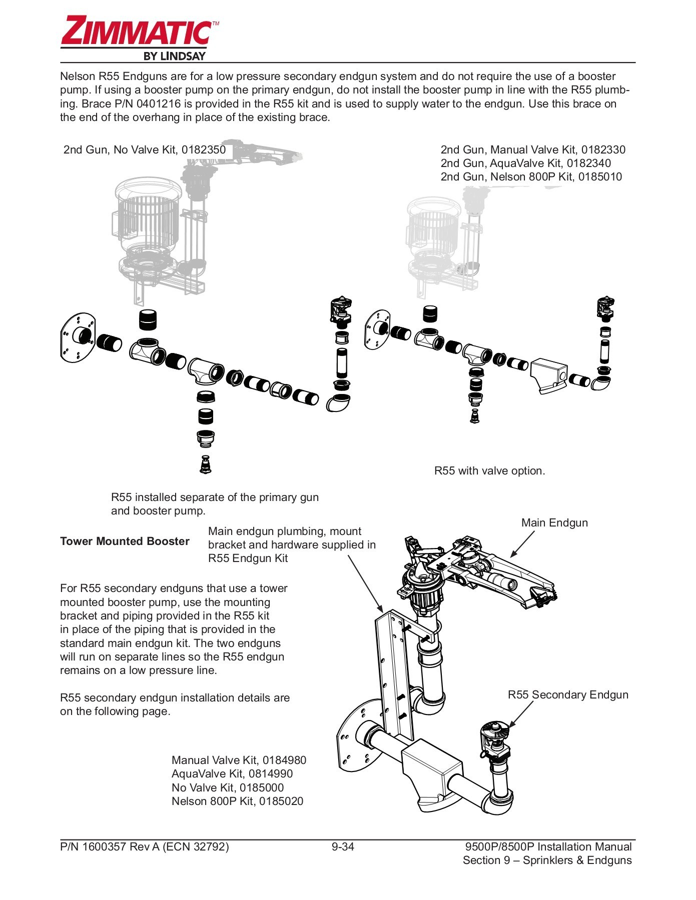 Zimmatic Pivot Wiring Diagram New