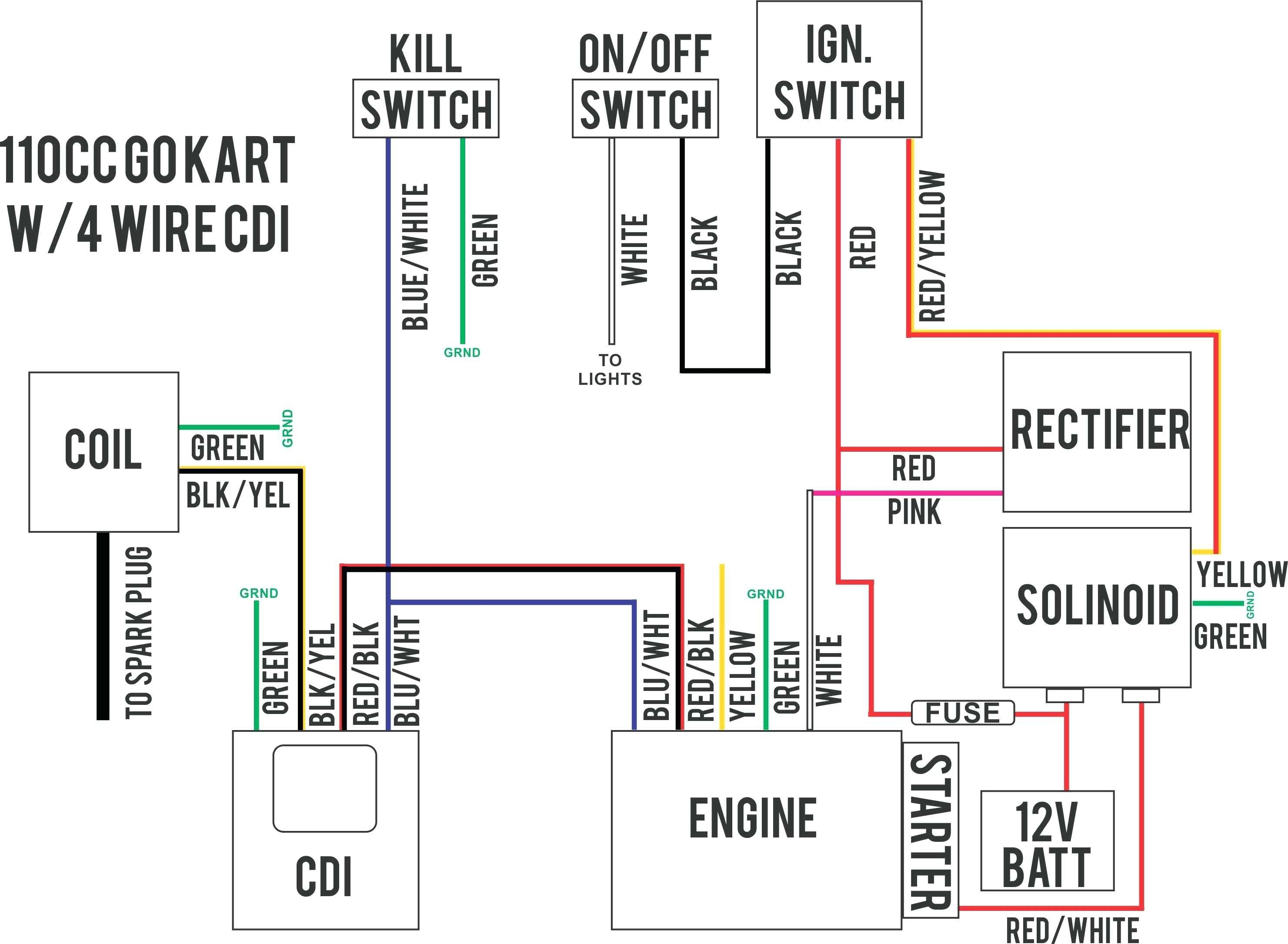 atv cdi wiring diagrams 1 chinese quad bike wiring diagram wire rh linxglobal co Kawalaski CDI