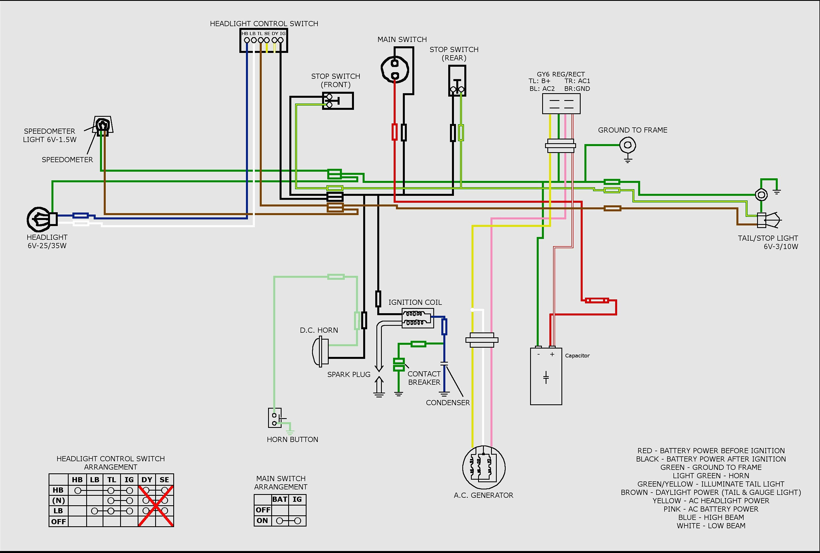 China 49cc Scooter Cdi Wiring Diagram - Sunpro Ammeter Wiring Diagram for Wiring  Diagram SchematicsWiring Diagram Schematics