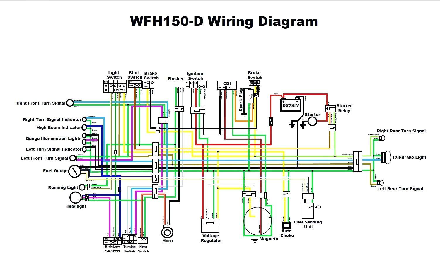 150cc Regulator Wiring Diagram Schematic Diagrams Electrical 110cc