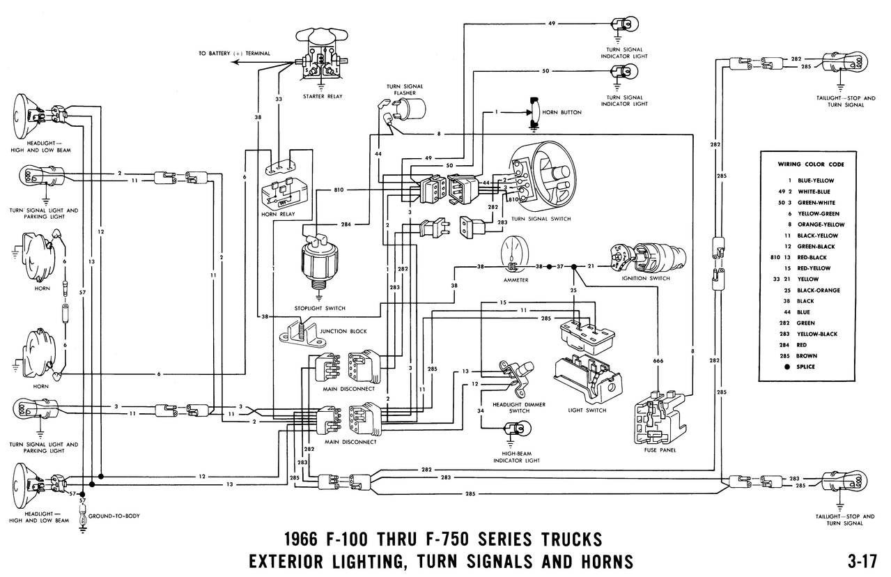 1966 ford f100 wiring diagram unique